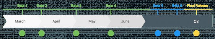 Android Q calendario