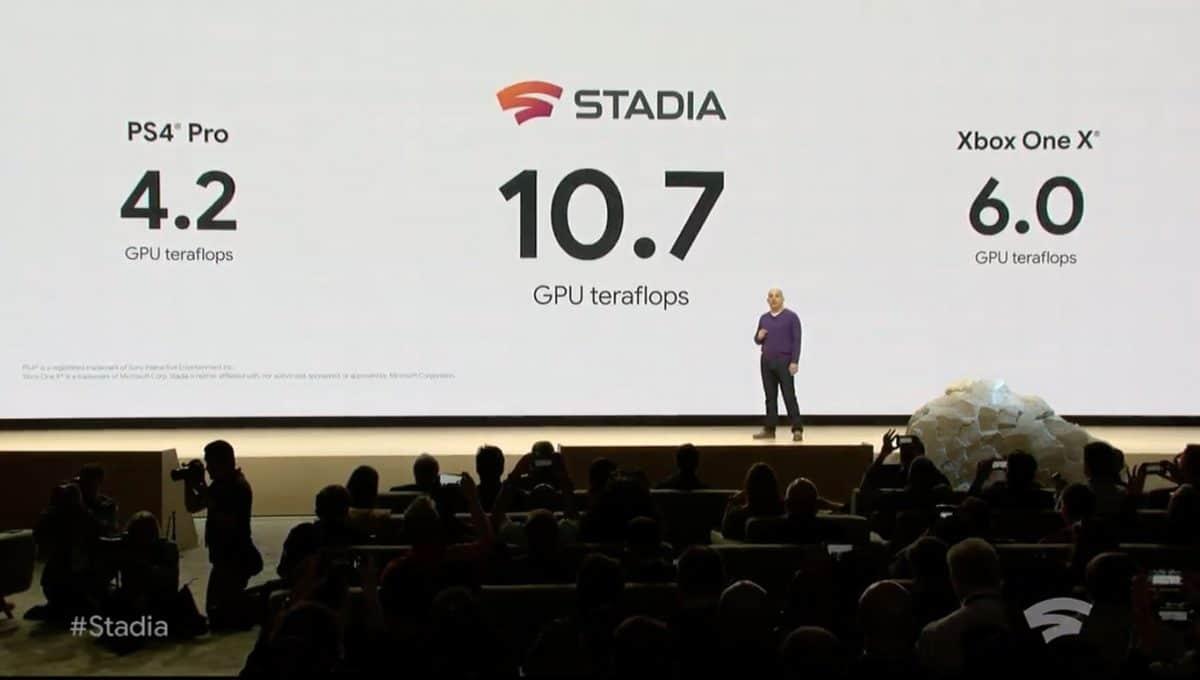 Google Stadia poder de procesamiento gráfico