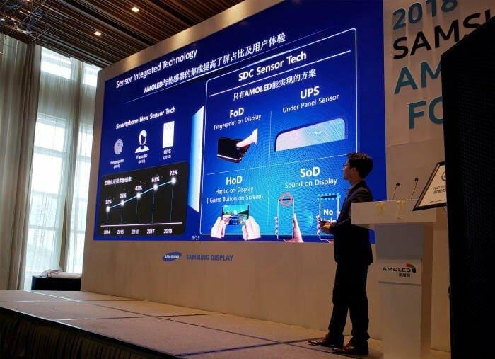 Samsung-camara-debajo-de-la-pantalla