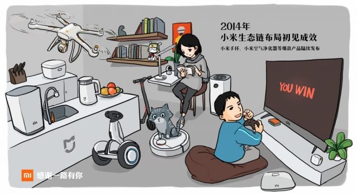 El-ecosistema-de-Xiaomi-en-2014