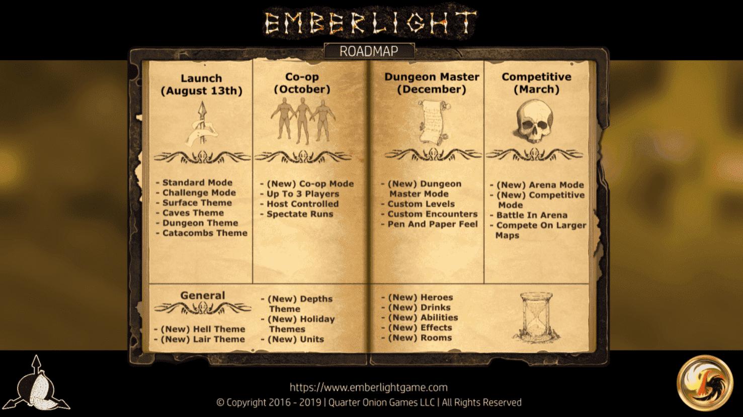 Roadmap Emberlight